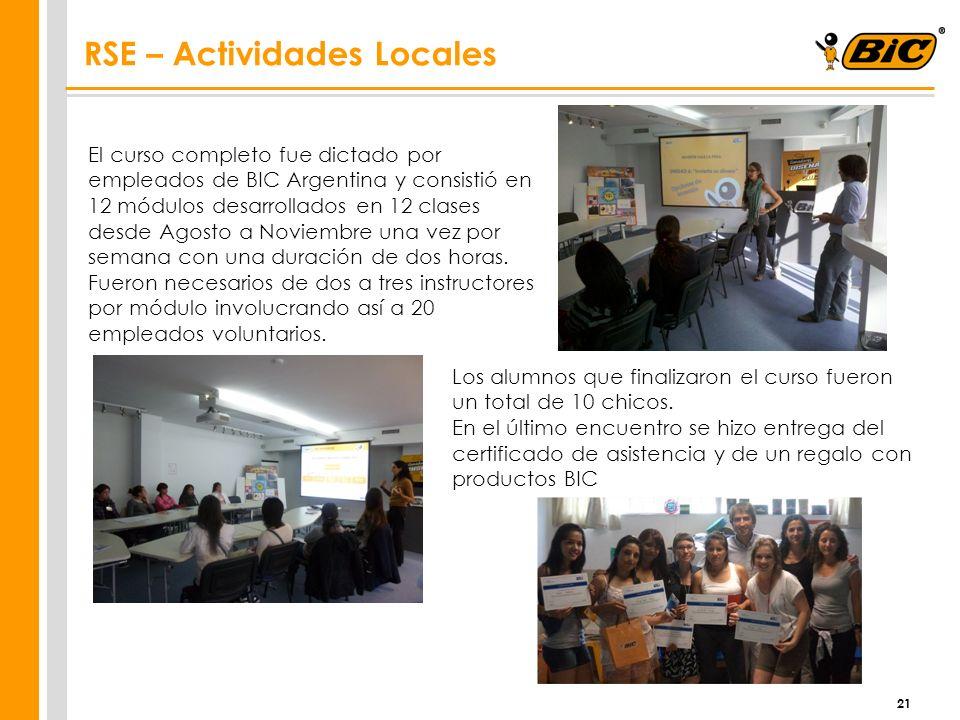 21 El curso completo fue dictado por empleados de BIC Argentina y consistió en 12 módulos desarrollados en 12 clases desde Agosto a Noviembre una vez