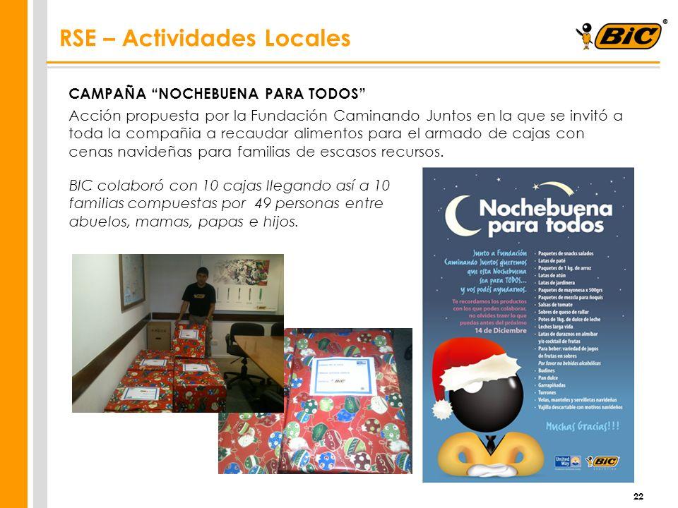 CAMPAÑA NOCHEBUENA PARA TODOS Acción propuesta por la Fundación Caminando Juntos en la que se invitó a toda la compañia a recaudar alimentos para el a