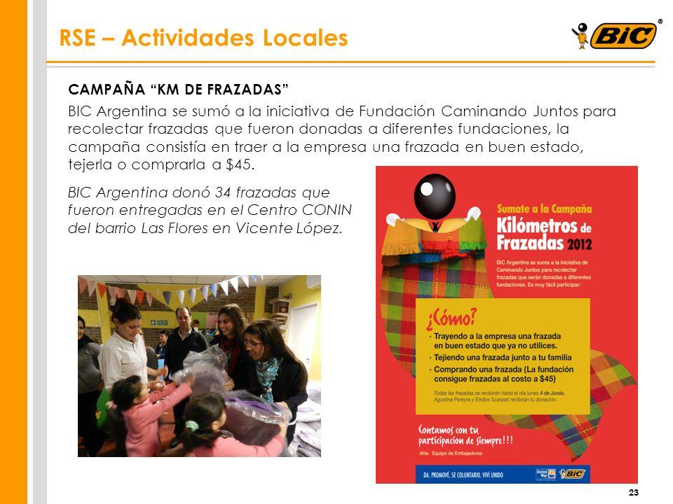 CAMPAÑA KM DE FRAZADAS BIC Argentina se sumó a la iniciativa de Fundación Caminando Juntos para recolectar frazadas que fueron donadas a diferentes fu