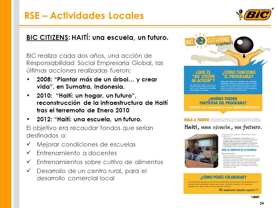 BIC CITIZENS: HAITÍ: una escuela, un futuro. BIC realiza cada dos años, una acción de Responsabilidad Social Empresaria Global, las últimas acciones r