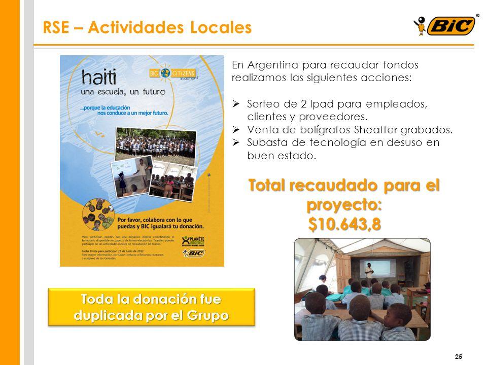 25 En Argentina para recaudar fondos realizamos las siguientes acciones: Sorteo de 2 Ipad para empleados, clientes y proveedores. Venta de bolígrafos
