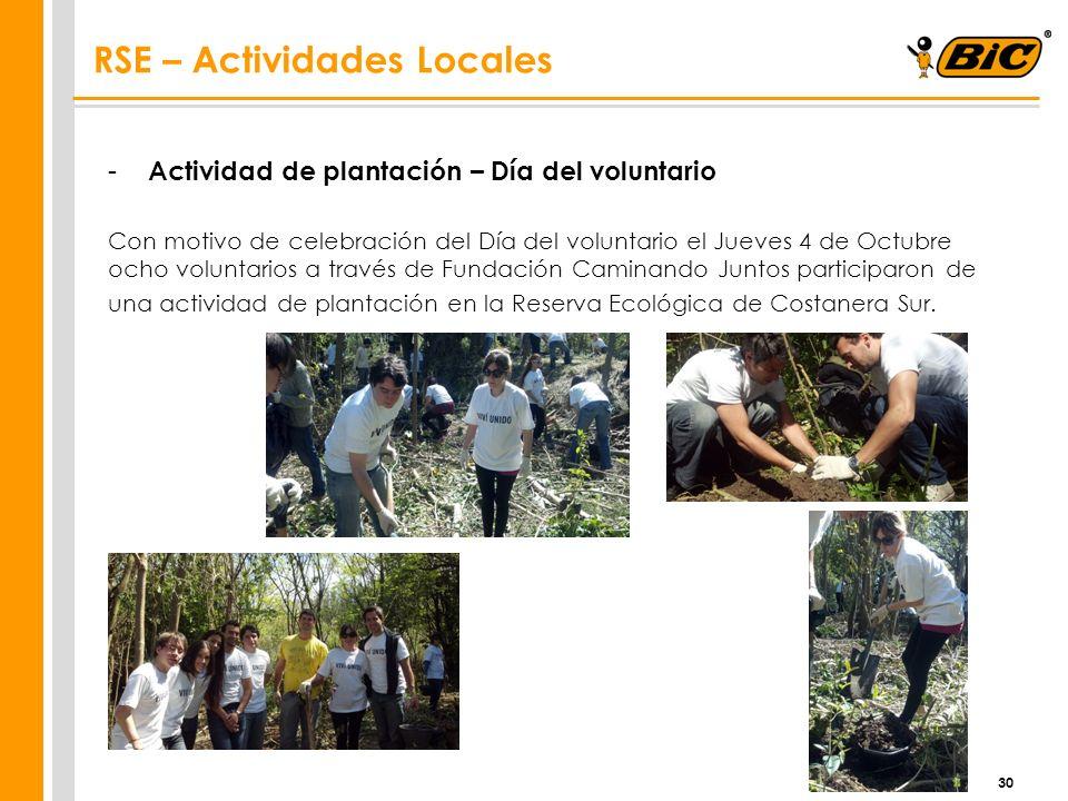 - Actividad de plantación – Día del voluntario Con motivo de celebración del Día del voluntario el Jueves 4 de Octubre ocho voluntarios a través de Fu