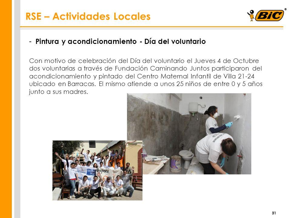 31 - Pintura y acondicionamiento - Día del voluntario Con motivo de celebración del Día del voluntario el Jueves 4 de Octubre dos voluntarias a través