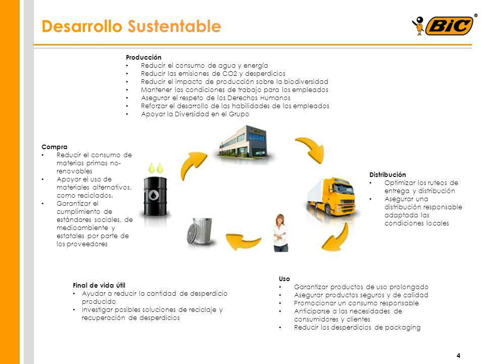 4 Compra Reducir el consumo de materias primas no- renovables Apoyar el uso de materiales alternativos, como reciclados. Garantizar el cumplimiento de