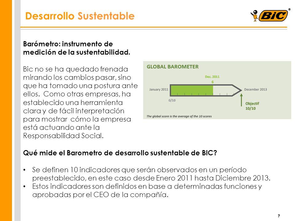 7 Barómetro: instrumento de medición de la sustentabilidad. Bic no se ha quedado frenada mirando los cambios pasar, sino que ha tomado una postura ant