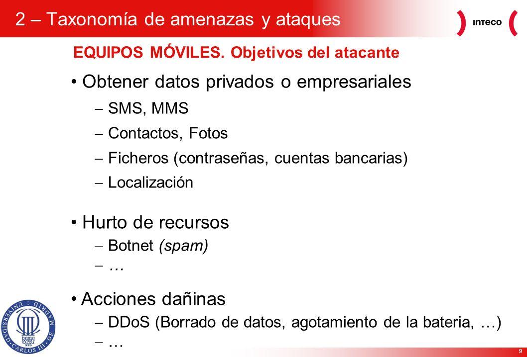 9 EQUIPOS MÓVILES. Objetivos del atacante Obtener datos privados o empresariales SMS, MMS Contactos, Fotos Ficheros (contraseñas, cuentas bancarias) L