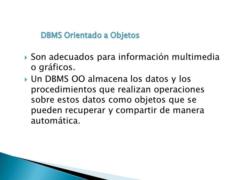 Son adecuados para información multimedia o gráficos. Un DBMS OO almacena los datos y los procedimientos que realizan operaciones sobre estos datos co