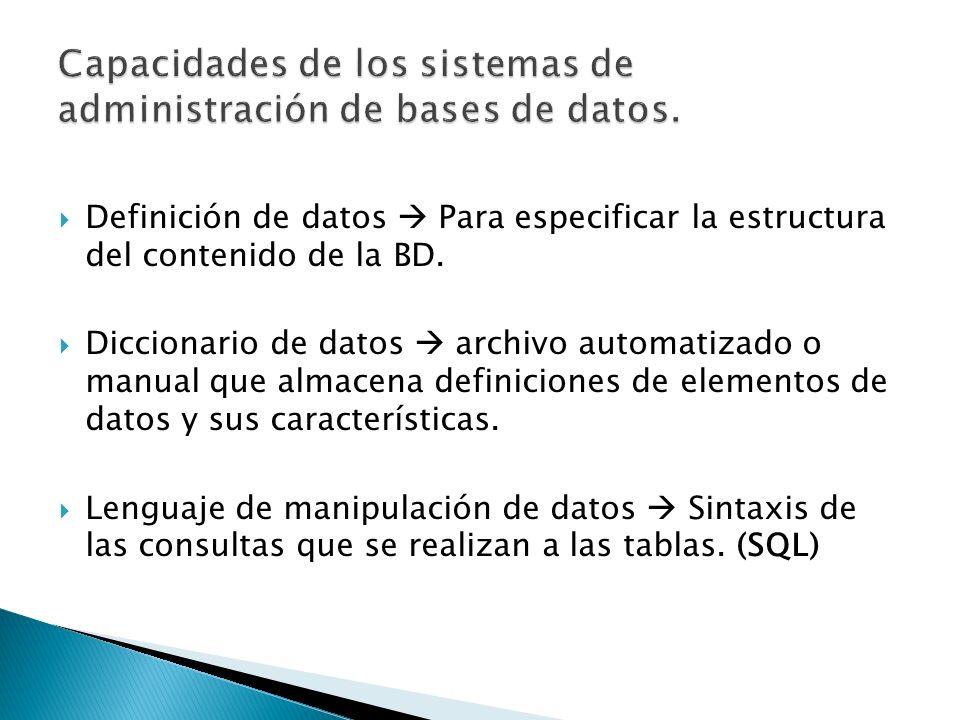 Definición de datos Para especificar la estructura del contenido de la BD. Diccionario de datos archivo automatizado o manual que almacena definicione