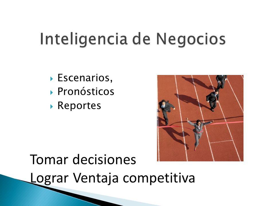 Inteligencia de Negocios Escenarios, Pronósticos Reportes Tomar decisiones Lograr Ventaja competitiva