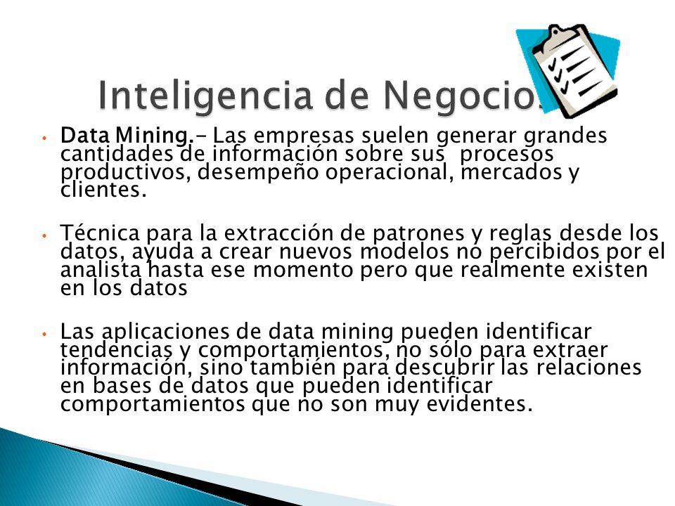 Inteligencia de Negocios Data Mining.- Las empresas suelen generar grandes cantidades de información sobre sus procesos productivos, desempeño operaci