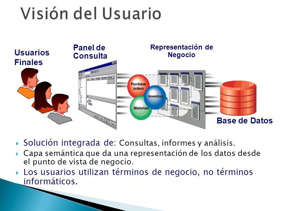 Solución integrada de: Consultas, informes y análisis. Capa semántica que da una representación de los datos desde el punto de vista de negocio. Los u