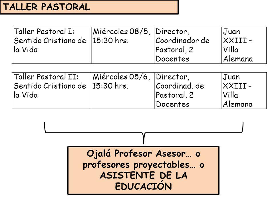 Taller Pastoral I: Sentido Cristiano de la Vida Miércoles 08/5, 15:30 hrs.