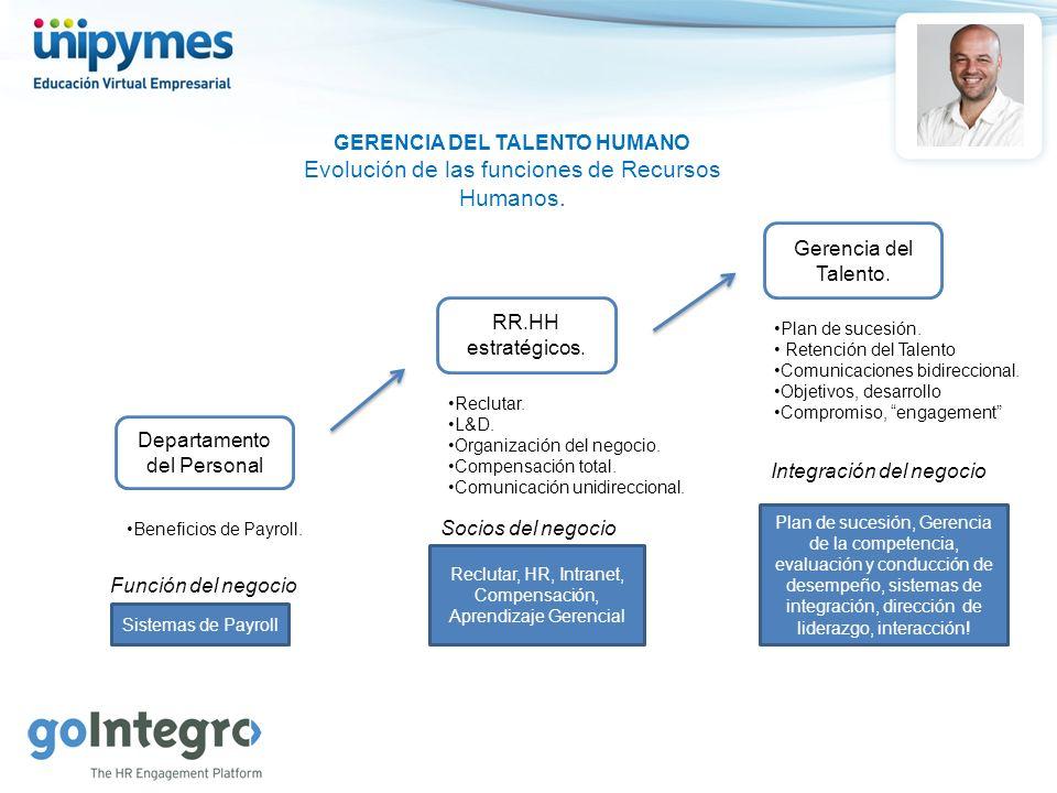 GERENCIA DEL TALENTO HUMANO Evolución de las funciones de Recursos Humanos. Departamento del Personal RR.HH estratégicos. Gerencia del Talento. Sistem