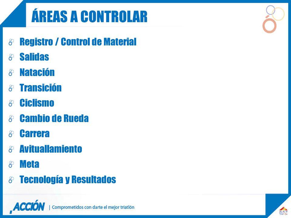 Registro / Control de Material Salidas Natación Transición Ciclismo Cambio de Rueda Carrera Avituallamiento Meta Tecnología y Resultados ÁREAS A CONTR