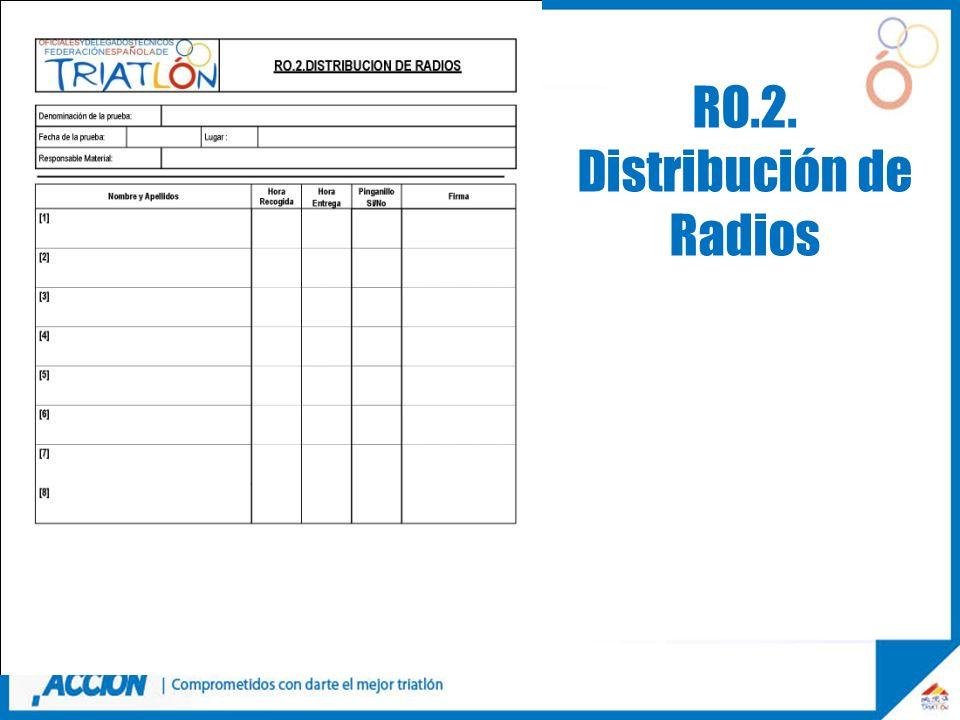 RO.2. Distribución de Radios
