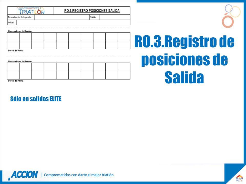 RO.3.Registro de posiciones de Salida Sólo en salidas ELITE