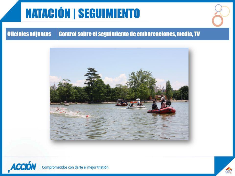 Oficiales adjuntosControl sobre el seguimiento de embarcaciones, media, TV NATACIÓN | SEGUIMIENTO