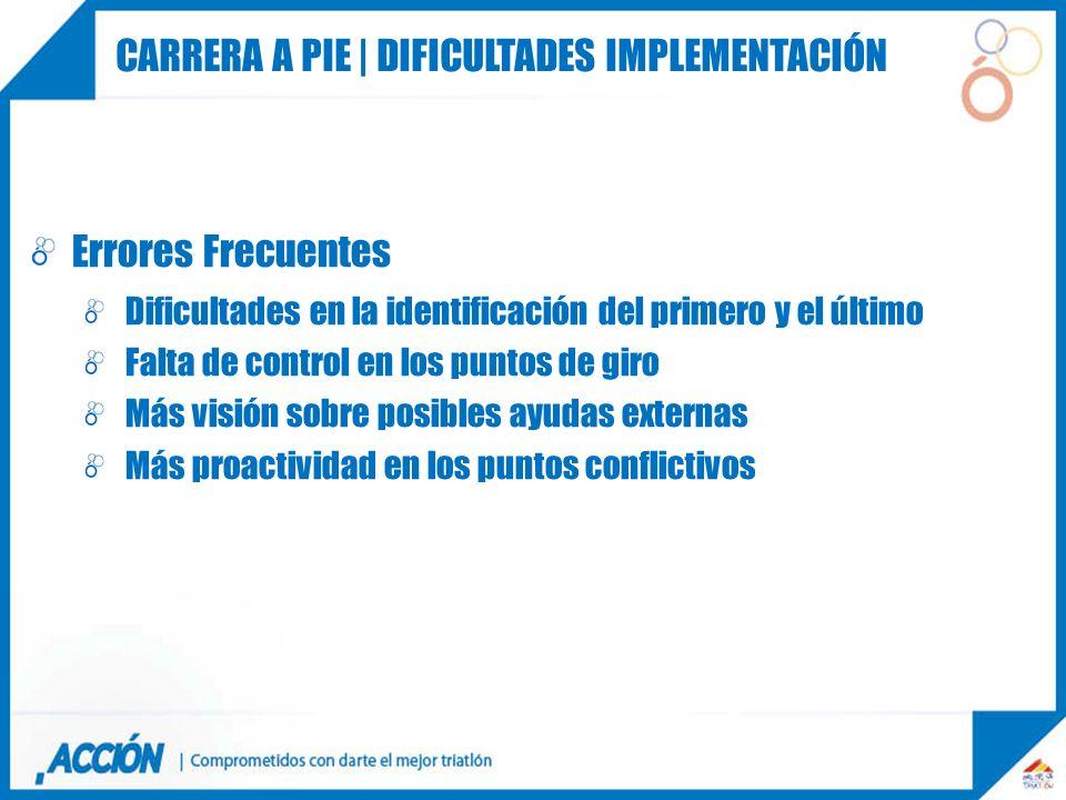 Errores Frecuentes Dificultades en la identificación del primero y el último Falta de control en los puntos de giro Más visión sobre posibles ayudas e