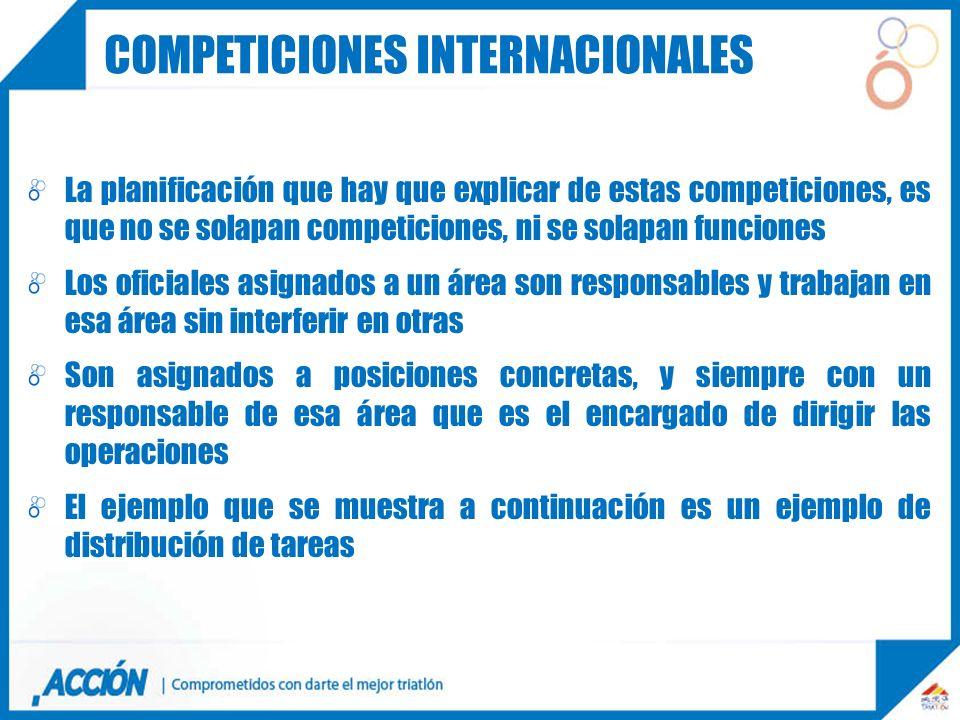 La planificación que hay que explicar de estas competiciones, es que no se solapan competiciones, ni se solapan funciones Los oficiales asignados a un