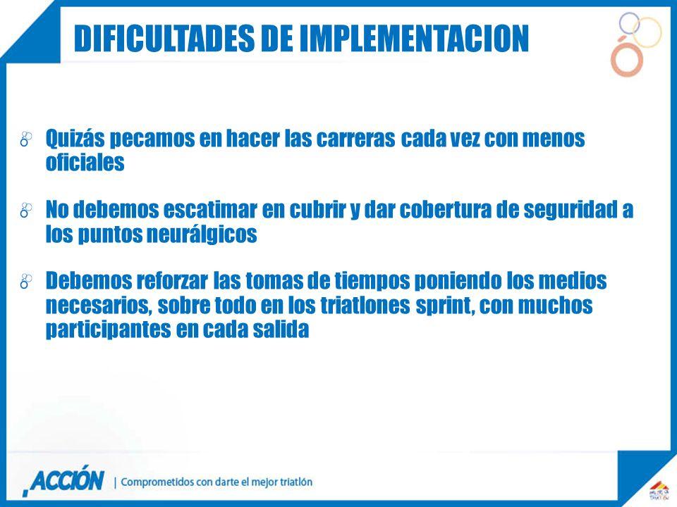Registro / Control de Material Salidas Natación Transición Ciclismo Cambio de Rueda Carrera Avituallamiento Meta Tecnología y Resultados ÁREAS A CONTROLAR
