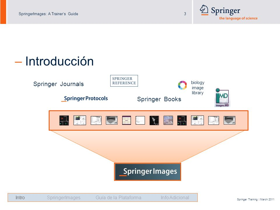 SpringerImages: A Trainers Guide3 Springer Training | March 2011 – Introducción Intro SpringerImages Guía de la Plataforma Info Adicional biology image library Springer Journals Springer Books