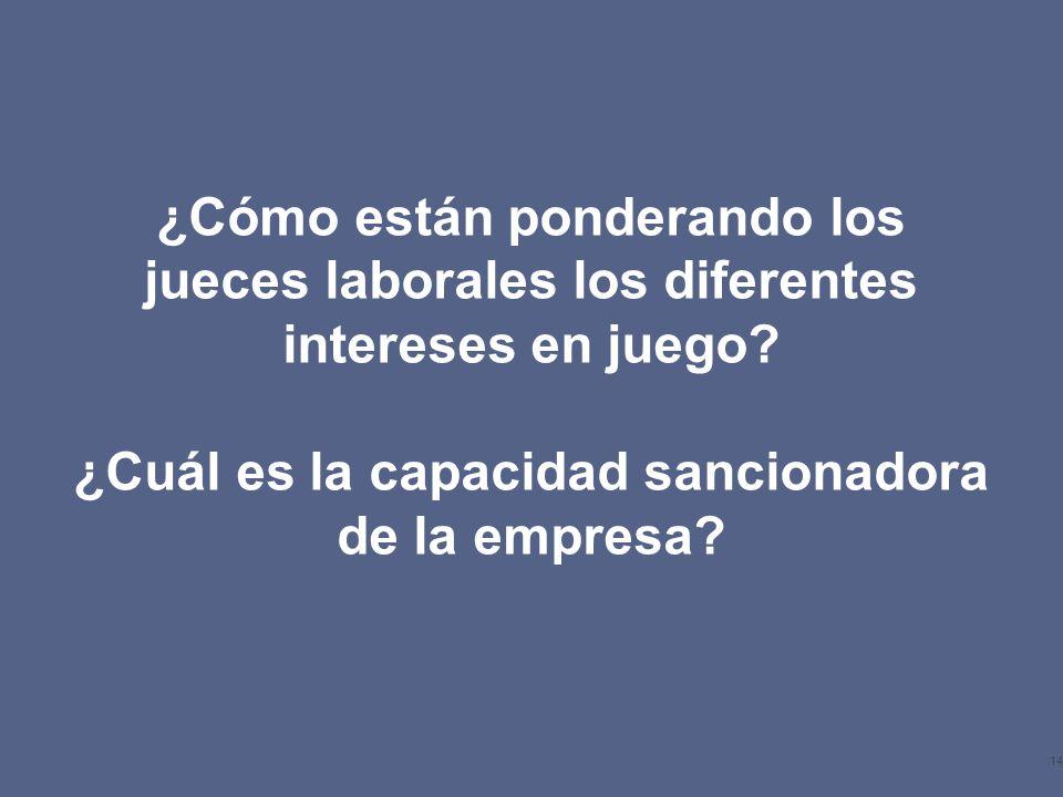 © 2013 Baker & McKenzie Madrid, S.L.P. ¿Cómo están ponderando los jueces laborales los diferentes intereses en juego? ¿Cuál es la capacidad sancionado