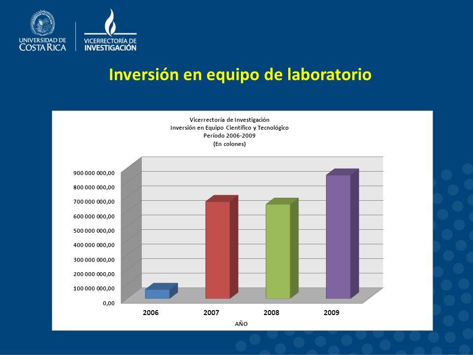 Inversión en equipo de laboratorio