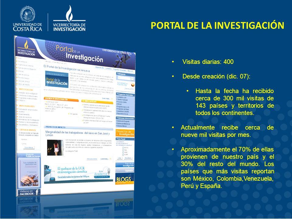 PORTAL DE LA INVESTIGACIÓN Visitas diarias: 400 Desde creación (dic.