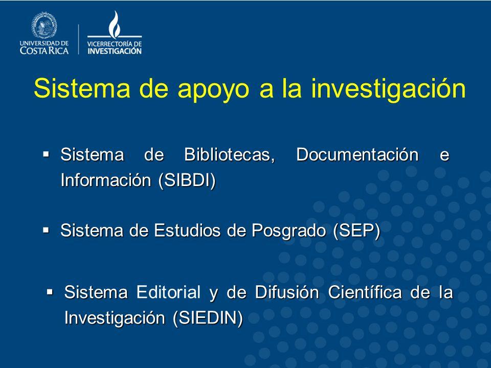 Sistema de apoyo a la investigación Sistema de Bibliotecas, Documentación e Información (SIBDI) Sistema de Bibliotecas, Documentación e Información (SIBDI) Sistema de Estudios de Posgrado (SEP) Sistema de Estudios de Posgrado (SEP) Sistema y de Difusión Científica de la Investigación (SIEDIN) Sistema Editorial y de Difusión Científica de la Investigación (SIEDIN)