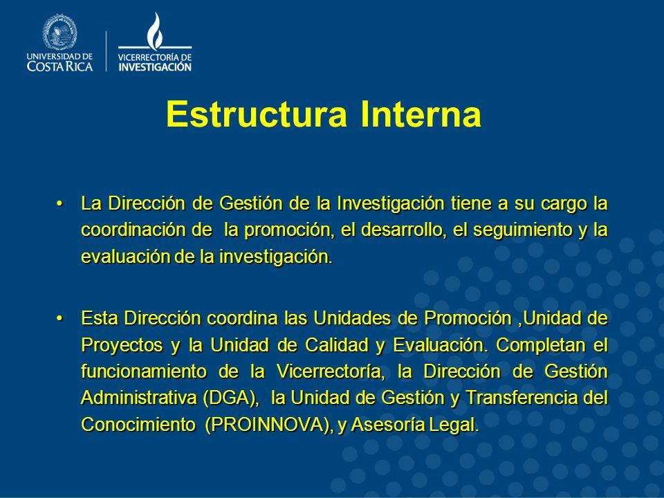 Estructura Interna La Dirección de Gestión de la Investigación tiene a su cargo la coordinación de la promoción, el desarrollo, el seguimiento y la evaluación de la investigación.La Dirección de Gestión de la Investigación tiene a su cargo la coordinación de la promoción, el desarrollo, el seguimiento y la evaluación de la investigación.