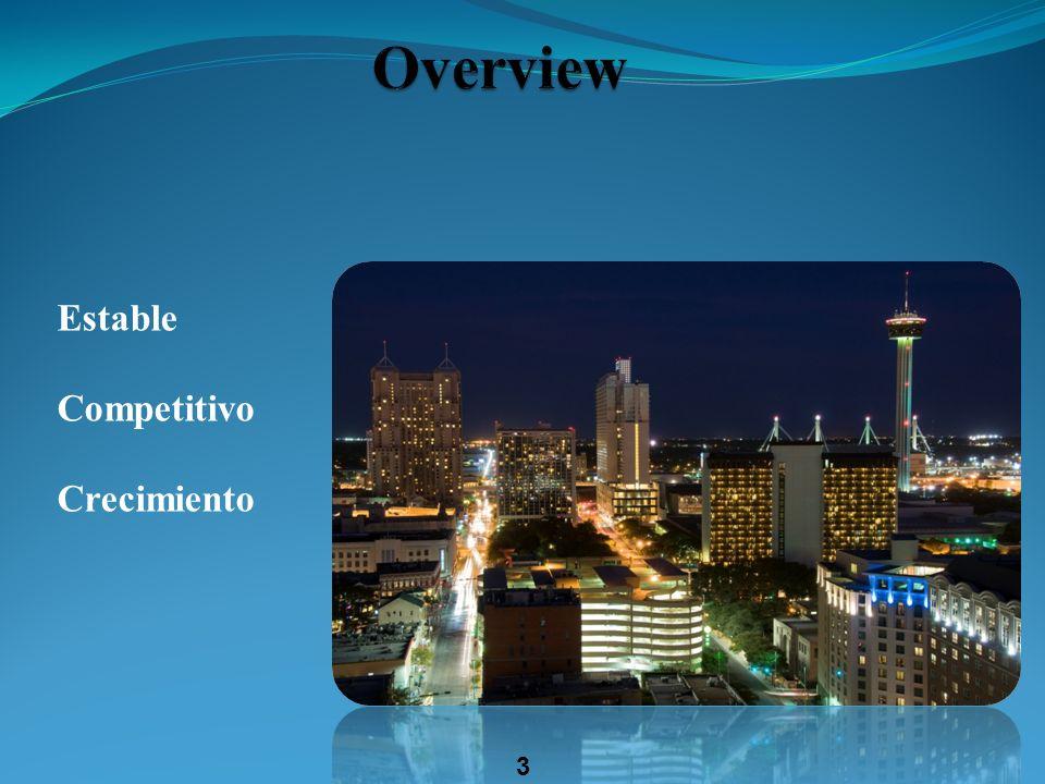 Estable Competitivo Crecimiento 3