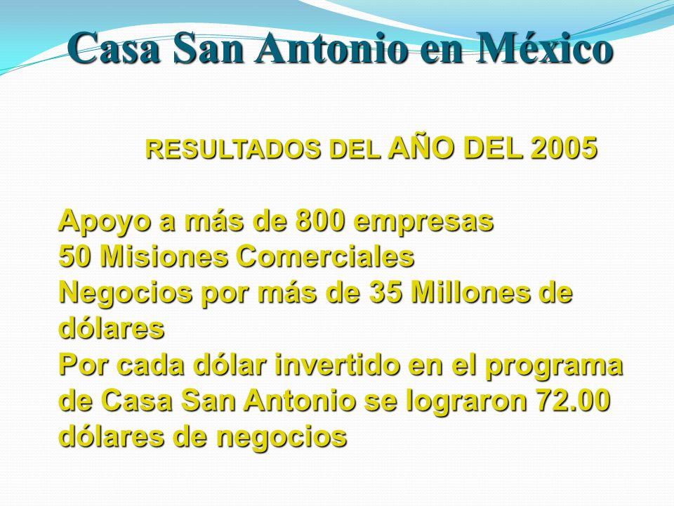 Casa San Antonio en México RESULTADOS DEL AÑO DEL 2005 RESULTADOS DEL AÑO DEL 2005 Apoyo a más de 800 empresas 50 Misiones Comerciales Negocios por má
