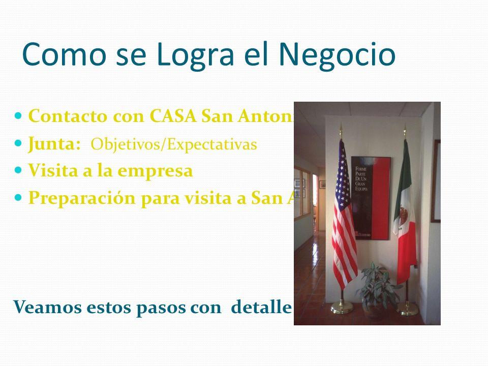 Como se Logra el Negocio Contacto con CASA San Antonio Junta: Objetivos/Expectativas Visita a la empresa Preparación para visita a San Antonio Veamos