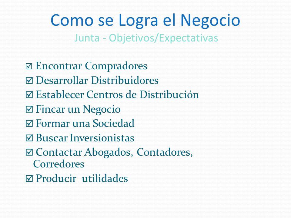 Como se Logra el Negocio Junta - Objetivos/Expectativas þ Encontrar Compradores þ Desarrollar Distribuidores þ Establecer Centros de Distribución þ Fi
