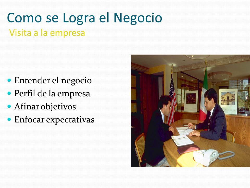 Como se Logra el Negocio Visita a la empresa Entender el negocio Perfil de la empresa Afinar objetivos Enfocar expectativas