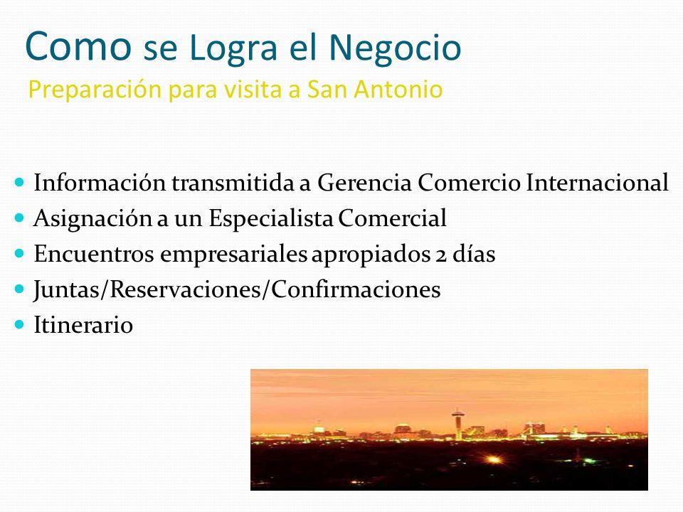 Como se Logra el Negocio Preparación para visita a San Antonio Información transmitida a Gerencia Comercio Internacional Asignación a un Especialista