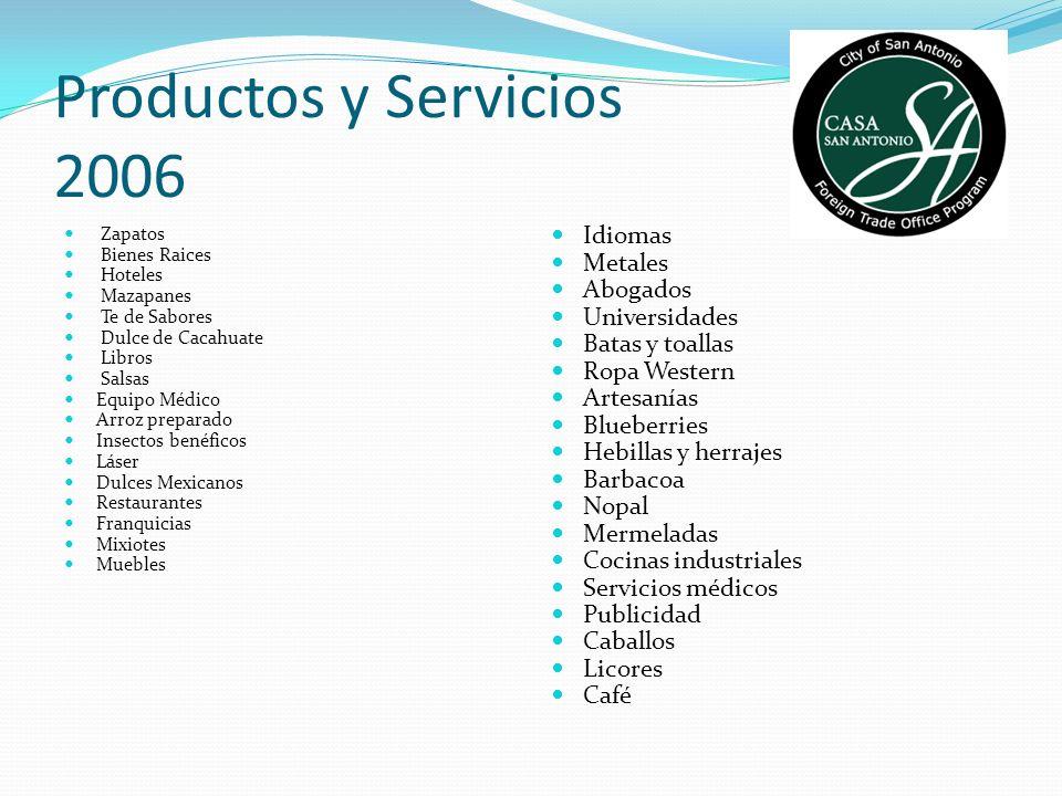 Productos y Servicios 2006 Zapatos Bienes Raices Hoteles Mazapanes Te de Sabores Dulce de Cacahuate Libros Salsas Equipo Médico Arroz preparado Insect
