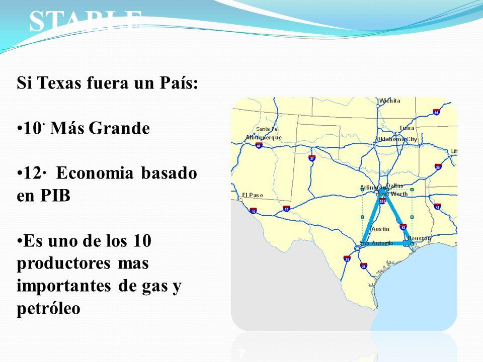 STABLE Si Texas fuera un País: 10 · Más Grande 12· Economia basado en PIB Es uno de los 10 productores mas importantes de gas y petróleo 7