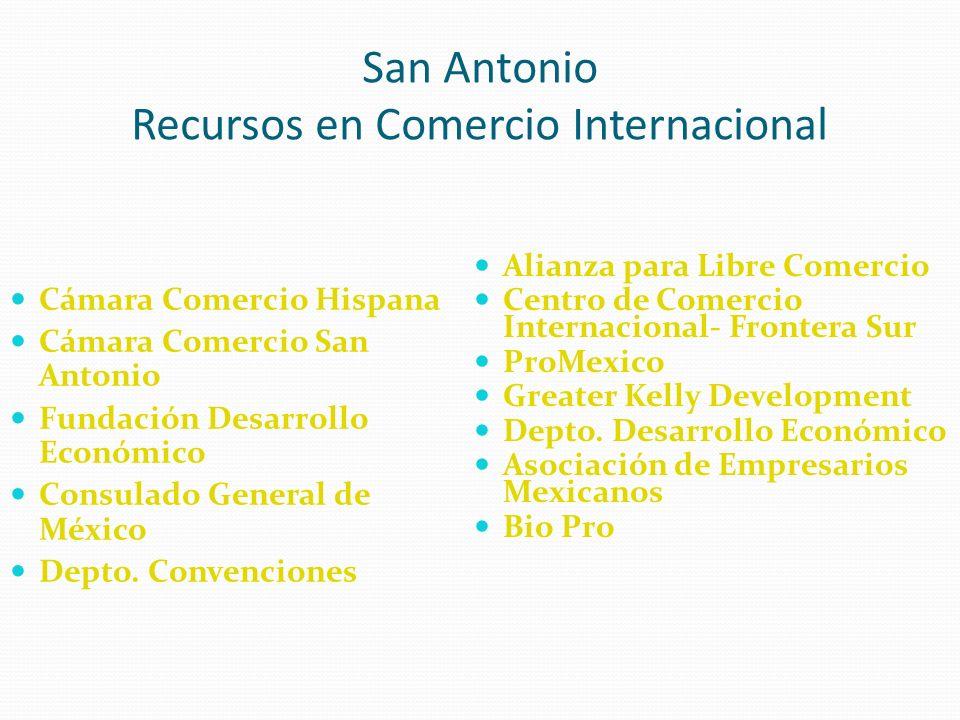 San Antonio Recursos en Comercio Internacional Cámara Comercio Hispana Cámara Comercio San Antonio Fundación Desarrollo Económico Consulado General de