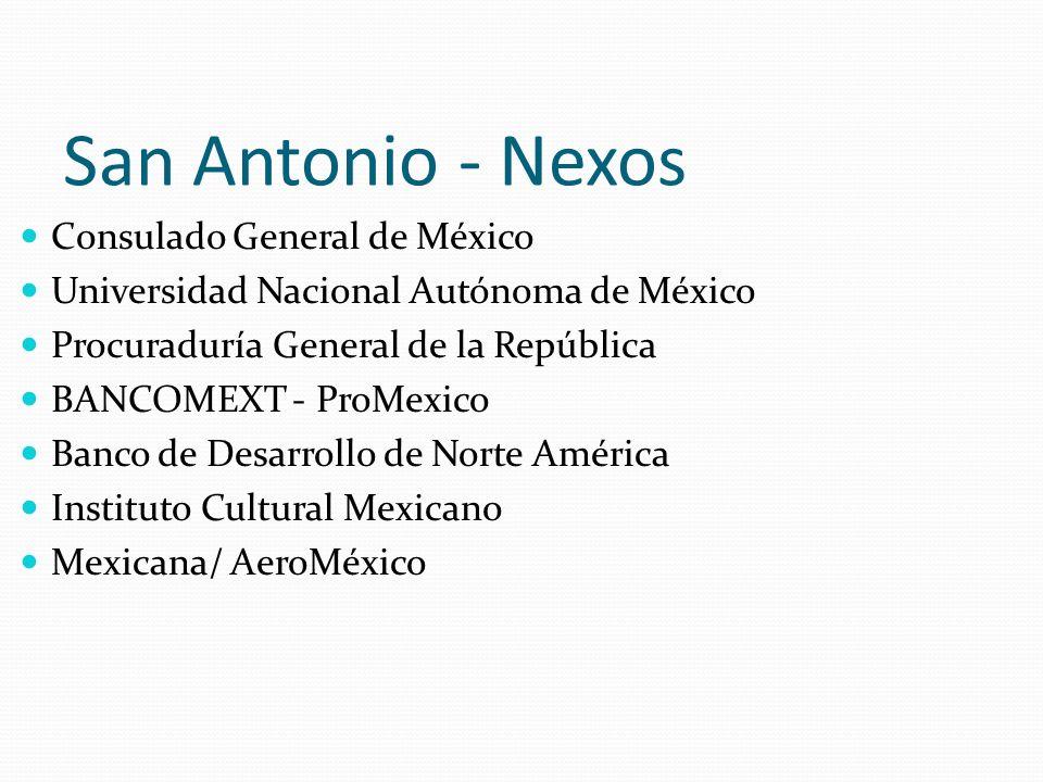 San Antonio - Nexos Consulado General de México Universidad Nacional Autónoma de México Procuraduría General de la República BANCOMEXT - ProMexico Ban