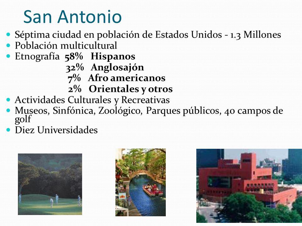 San Antonio Séptima ciudad en población de Estados Unidos - 1.3 Millones Población multicultural Etnografía 58% Hispanos 32% Anglosajón 7% Afro americ
