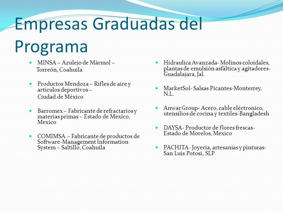 Empresas Graduadas del Programa MINSA – Azulejo de Mármol – Torreón, Coahuila Productos Mendoza – Rifles de aire y artículos deportivos – Ciudad de Mé