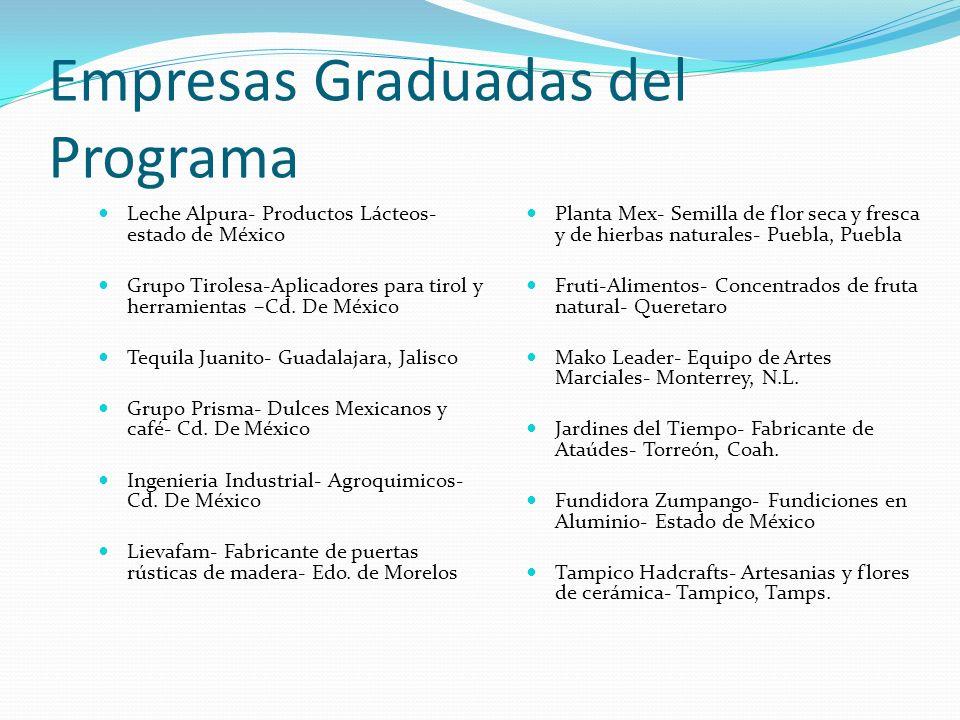 Empresas Graduadas del Programa Leche Alpura- Productos Lácteos- estado de México Grupo Tirolesa-Aplicadores para tirol y herramientas –Cd. De México