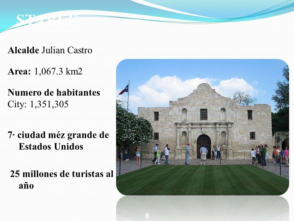 Alcalde Julian Castro Area: 1,067.3 km2 Numero de habitantes City: 1,351,305 7· ciudad méz grande de Estados Unidos 25 millones de turistas al año STA