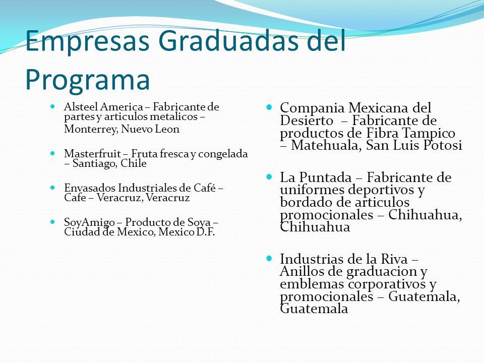 Empresas Graduadas del Programa Alsteel America – Fabricante de partes y articulos metalicos – Monterrey, Nuevo Leon Masterfruit – Fruta fresca y cong