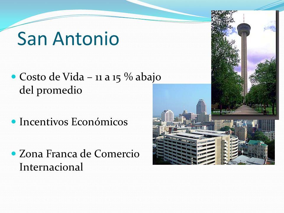 San Antonio Costo de Vida – 11 a 15 % abajo del promedio Incentivos Económicos Zona Franca de Comercio Internacional