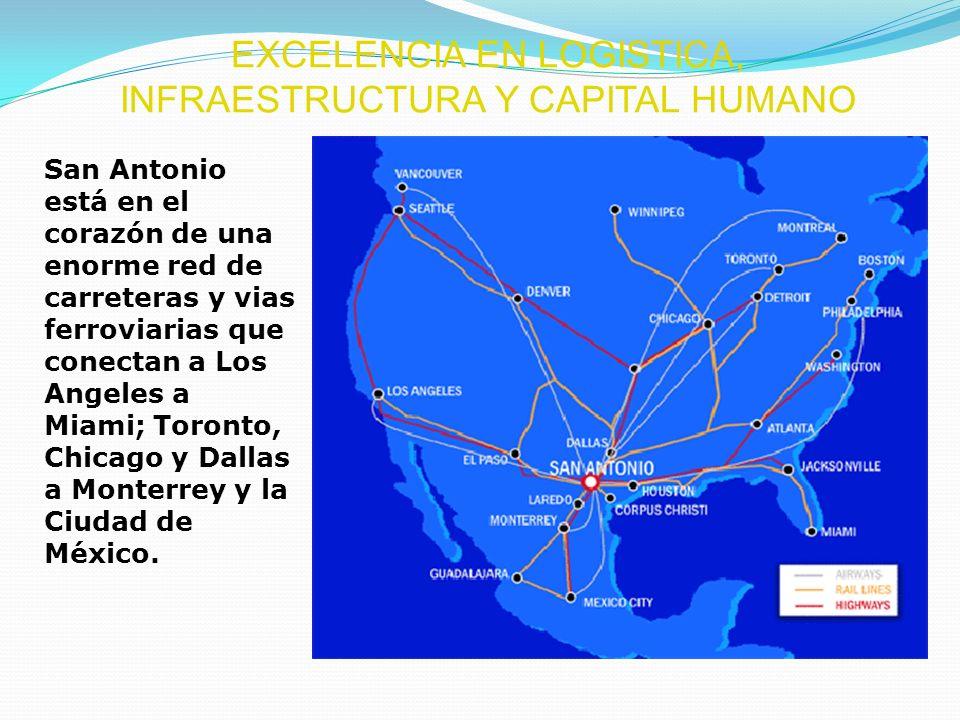 San Antonio está en el corazón de una enorme red de carreteras y vias ferroviarias que conectan a Los Angeles a Miami; Toronto, Chicago y Dallas a Mon