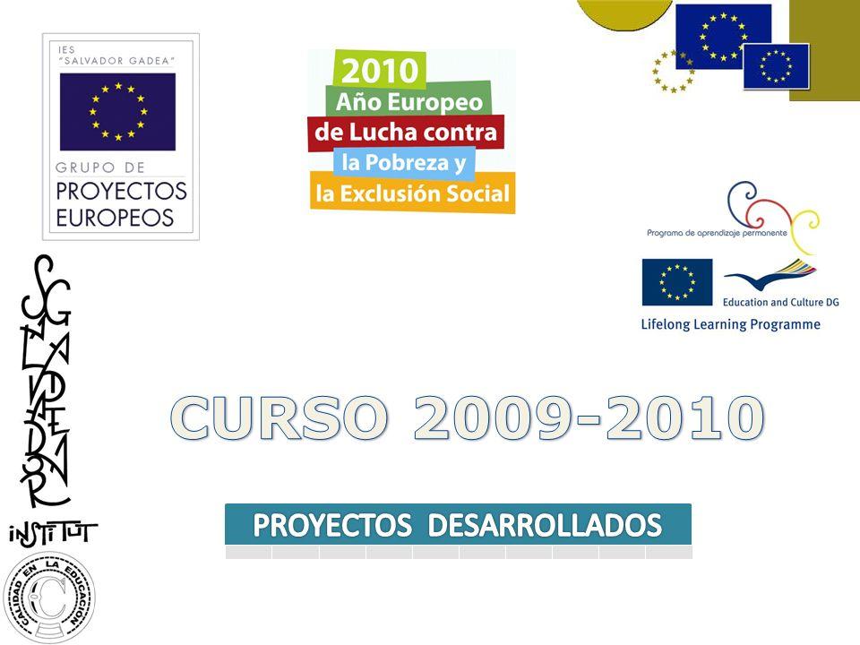 INTERCAMBIO ALUMNOS BACHILLERATO CON INSTITUTO GYMNASIUM LEOHARD DE BASEL,SUIZA : IV INTERCAMBIO ALUMNOS IES SALVADOR GADEA Y GYMNASIUM LEONHARD MARZO-ABRIL DE 2010 ALUMNOS: 20 ALUMNOS DE CADA INSTITUTO DE 1º BACHILLERATO ACTIVIDADES: Participación / Integración en clases Excursiones Visitas culturales Participación en las actividades del centro 1 1