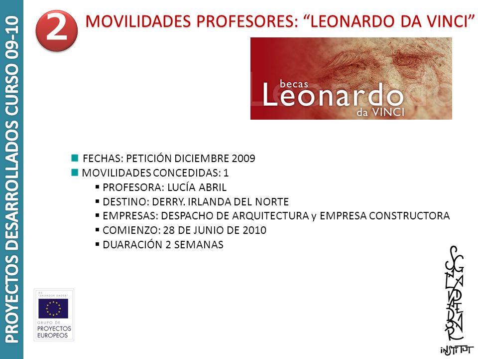 MOVILIDADES PROFESORES: LEONARDO DA VINCI MOVILIDADES PROFESORES: LEONARDO DA VINCI FECHAS: PETICIÓN DICIEMBRE 2009 MOVILIDADES CONCEDIDAS: 1 PROFESOR