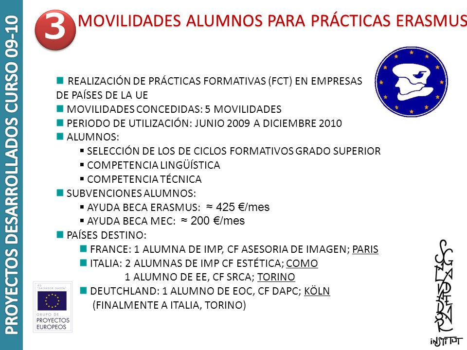 MOVILIDADES ALUMNOS PARA PRÁCTICAS ERASMUS MOVILIDADES ALUMNOS PARA PRÁCTICAS ERASMUS REALIZACIÓN DE PRÁCTICAS FORMATIVAS (FCT) EN EMPRESAS DE PAÍSES